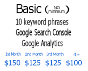 seo packages for small business